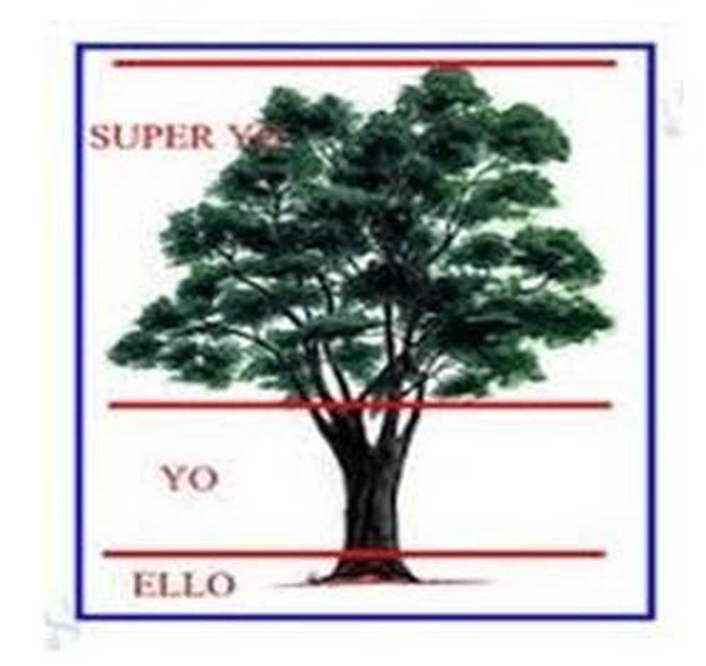 Тест дерева Коха / Личностный тест